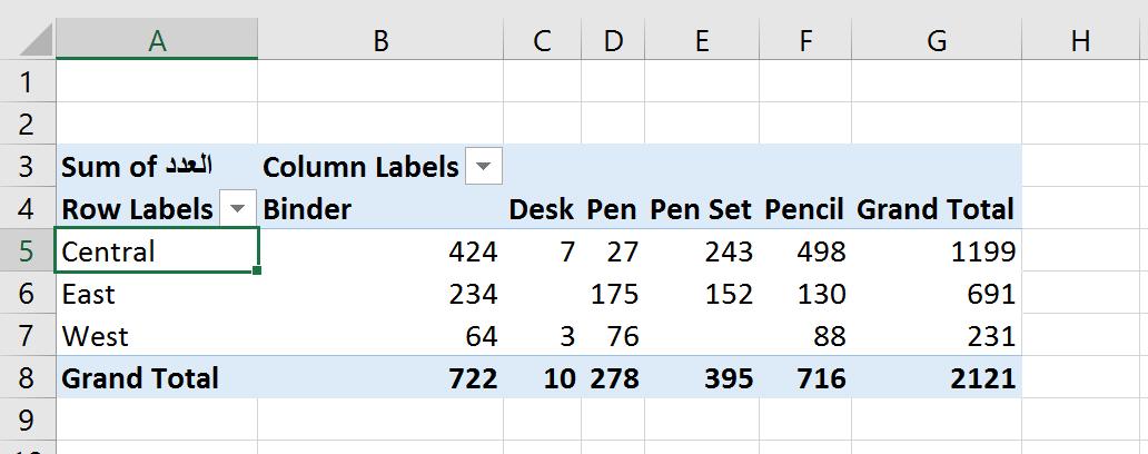 004-10-Pivot-data